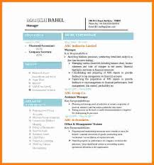 Excellent Resumes Cheap Dissertation Methodology Writer Site For Phd How To Write