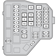 toyota yaris hatchback 2011 u2013 fuse box diagram auto genius