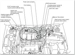 amazing mazda 6 ac wiring diagram gallery best image wire binvm us