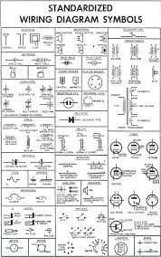 basic electric wiring picture gallery electric wiring diagram