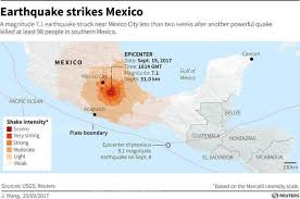 19 killed as 7 0 powerful earthquake kills hundreds in central mexico huffpost