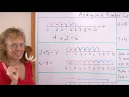 kindergarten number lines number line addition for kindergarten 1st grade math