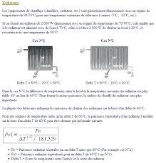 puissance radiateur chambre puissance radiateur chambre 11m2 lolabanet com