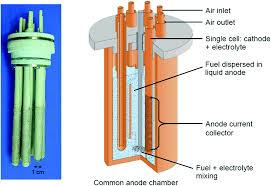 recent advances in high temperature carbon u2013air fuel cells energy