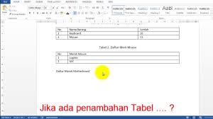 cara membuat daftar gambar word cara membuat daftar tabel secara otomatis di word 2013 youtube