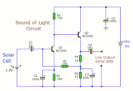the sound of light circuit