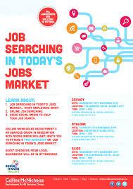 Seeking Poster Jobseeking Workshops In Galway Athlone Sligo Collins Mcnicholas