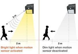 solar powered dusk to dawn light equinox international 10 led motion sensor solar light dusk to