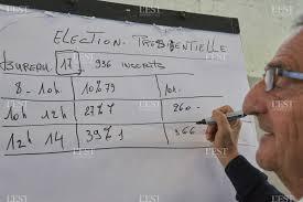 bureau de vote tours election présidentielle nancy ambiance bureau de vote du
