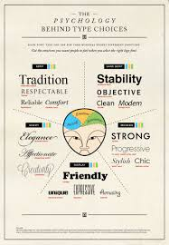 What Your Favourite Colour Says About You A Pro Designer Shares The Psychology Of Font Choices Infographic