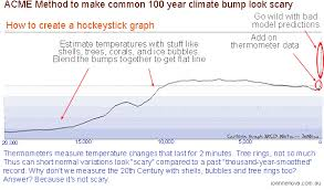 how to make climate graphs look scary u2014 a reply to xkcd jonova