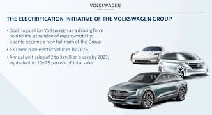 most future volkswagen group products rain bird e6 wiring diagrams