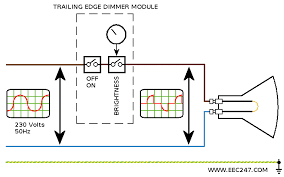 eec247 information on dimmers for lighting circuits