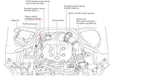 nissan pathfinder knock sensor location need a picture of the coolant temperature sensor on 2004 350z