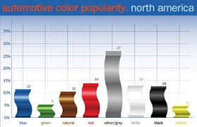 what is the most popular color for a kitchen cabinet most popular colors in 2004