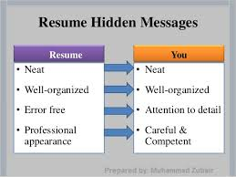 How To Write A Successful Resume How To Write A Successful Resume By Muhammad Zubair