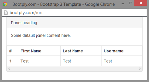 Bootstrap Table Width Responsive Tables With Table Bordered Inside A Panel Have A Double