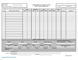 construction cost report template technical service report template unique cool construction cost