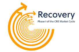 recovery phase 1 of the cre market cycle montanacre commercial