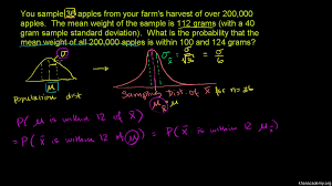 sampling distribution of the sample mean video khan academy