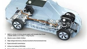 Bmw X5 6 0 - bmw x5 twin turbo hybrid concept revealed