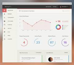 Footer Design Ideas 20 Awesome Dashboard Designs That Will Inspire You Designrfix
