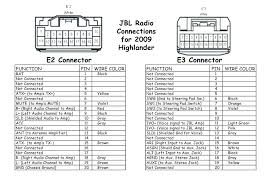 wiring diagram wiring diagram fantastic for pioneer car stereo