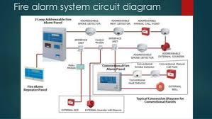 sara electronics presentation