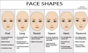 hair style of a egg shape face haircuts for face shapes by gore salon irmo columbia