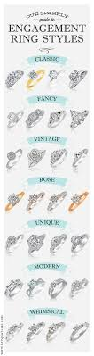 wedding ring styles guide engagement ring style guide wedding rings