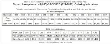 honda pilot extended warranty price florida extended warranty issues honda pilot honda pilot forums