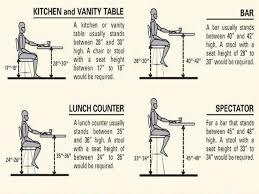bar stool dimensions standard creepingthyme info