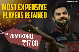photos ipl 2018 retained players virat kohli tops the list of most