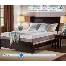 Sleep Number Bed History Full Mattresses Costco
