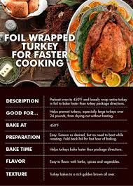 Spicy Thanksgiving Turkey Recipe How To Cook A Thanksgiving Turkey Reynolds Kitchens
