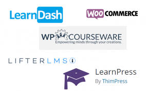 Learn How Ecommerce Works Learning Management Systems Watermelon Web Works Llc
