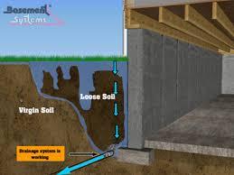 basic construction of a basement footing drain concrete floor