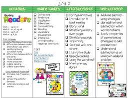 first grade curriculum map free by deanna jump tpt