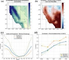 el niño u0027s impact on california precipitation seasonality