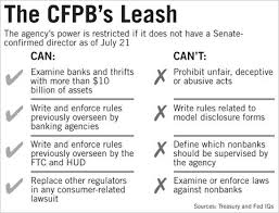 consumer bureau protection agency consumer financial protection bureau identifies illegal practices