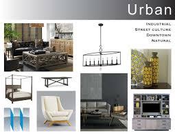 Furniture Design Programs Global Furniture Sales Meridien Marketing