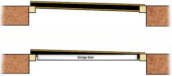 Overhead Door Threshold by How To Fit Garage Door Gallery French Door Garage Door U0026 Front