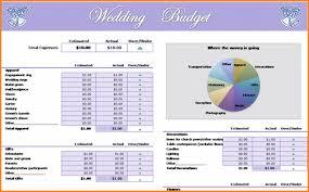 wedding budget planner 7 wedding budget planner memo templates