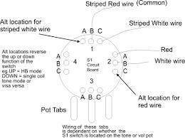 fender deluxe hss wiring diagrams wiring diagram simonand