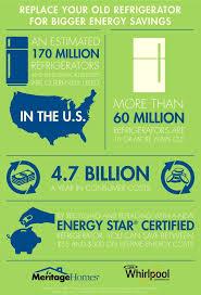 18 best energy efficient homes images on pinterest energy star