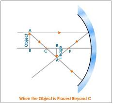 reflection of light in mirrors formation of image by a concave mirror reflection of light science