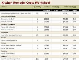 Remodeling Kitchen Ideas On A Budget Best 20 Kitchen Remodel Cost Ideas On Pinterest Cost To Remodel