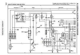 toyota avensis wiring diagram pdf efcaviation com