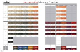 aveda hair color swatches images hair color ideas