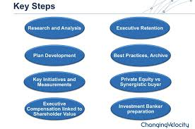 transition advisors for business succession planning aldrich